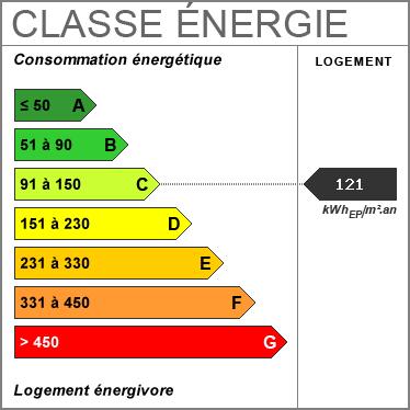 DPE-C