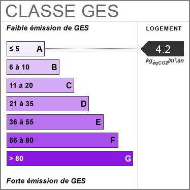 GES-A