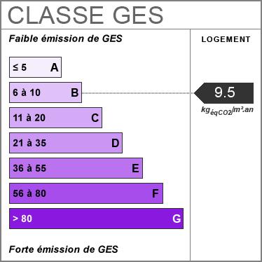 GES-B