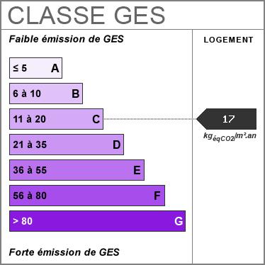 GES-C