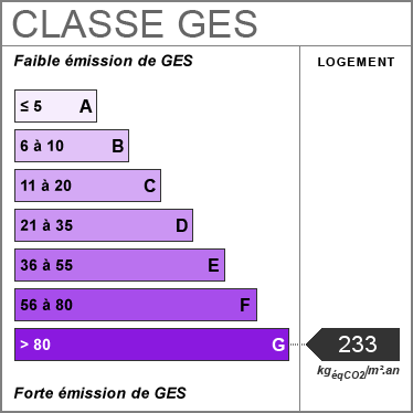 GES-G