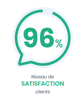 niveau de satisfaction opinion system : 95%