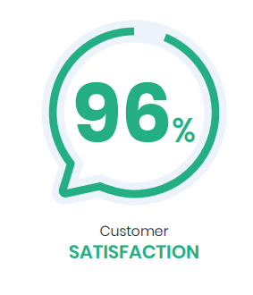 niveau de satisfaction opinion system : 95%